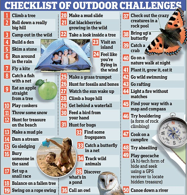 50-things-to-do-before-your-12